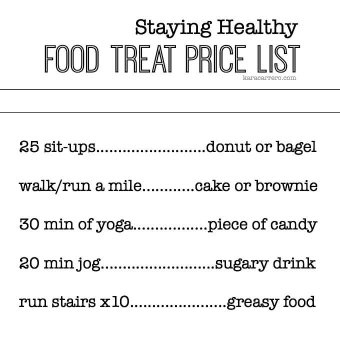 price list for unhealthy food