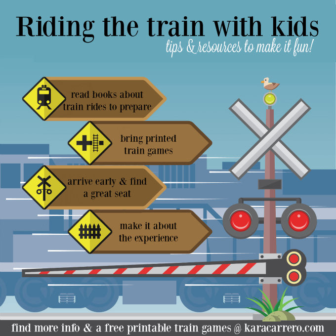How to prepare for riding the train with kids.