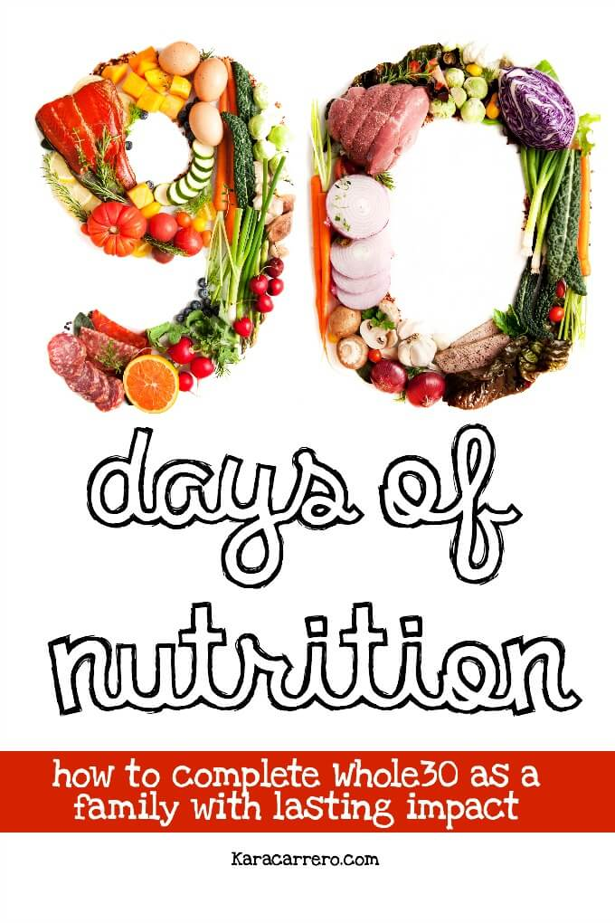 90 day nutrition schedule to complete whole30 successfully to continue to eat clean and paleo after completing
