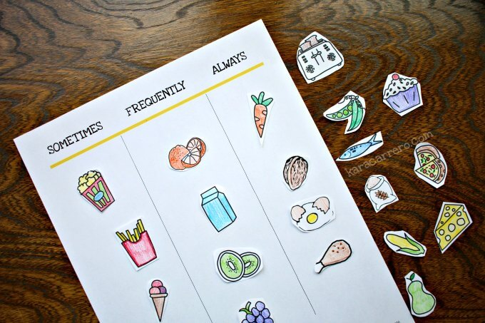 Cut The Junk Food And Nutrition Printable Pack For Kids. Nutrition Printable Pack For Kids. Worksheet. Nutrition Worksheet For 2nd Grade At Mspartners.co