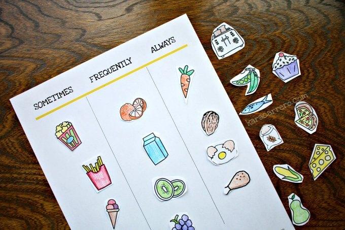 healthy foods sorting printable
